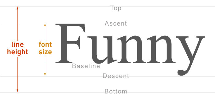 CSS Font-size