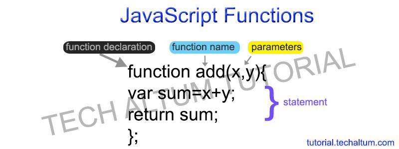 java script functions